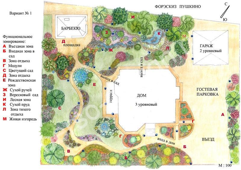 Готовый ландшафтный дизайн проект